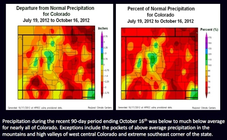 drought conditions persisted across most of Colorado during the past three months.