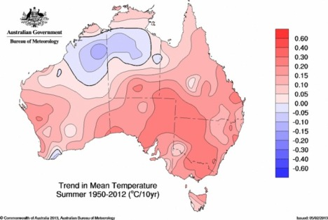 Six of the hottest ten summers on record have occurred this century, and only two occurred before 1990.