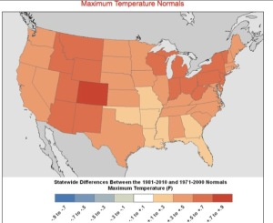 Colorado recorded the greatest increase in average maximum temperatures — between .7 and .9 degrees — from the old normals, compiled between 1971 and 2000, and the new normals, which are based on temperature readings between 1981 and 2010. On average across the U.S., the new average temperatures are about .5 degrees warmer.