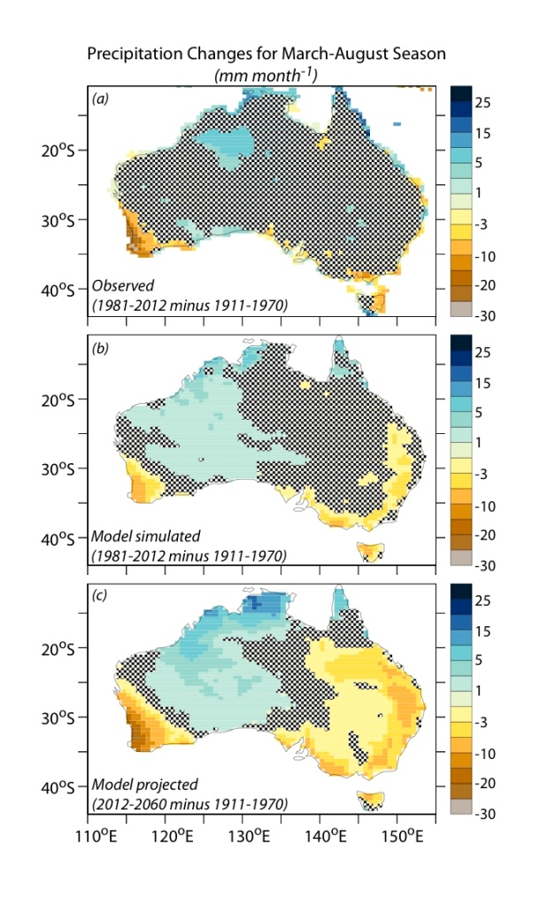 Comparing observations with climate model Observed precipitation (top) and the model simulation (middle) showed a similar pattern, supporting the idea that human activity contributed to the fall and winter drying in southwestern Australia. The bottom figure is a model simulation showing the drying trend will increase this century. Precipitation units are millimeters per month. (NOAA)