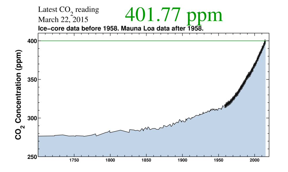 co2_800k_zoom.png