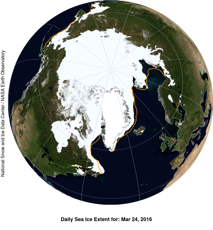 This NASA Blue Marble image shows Arctic sea ice extent on March 24, 2016, which averaged 14.52 million square kilometers (5.607 million square miles) on March 24, beating last year's record low of 14.54 million square kilometers (5.612 million square miles) on February 25. Credit: National Snow and Ice Data Center/NASA Earth Observatory.